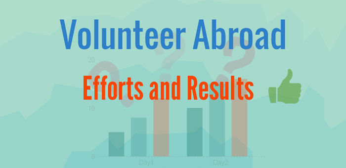 selct best volunteer abroad